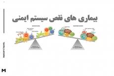 بیماری های نقص سیستم ایمنی